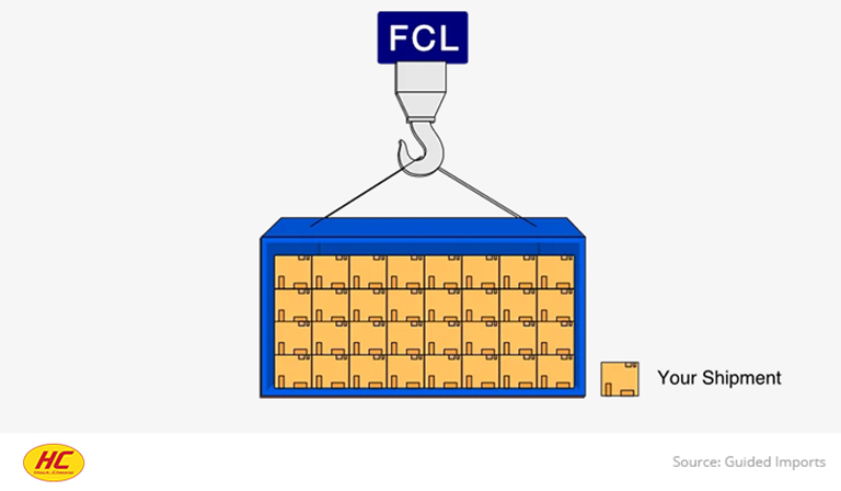 logistic services FCL shipment