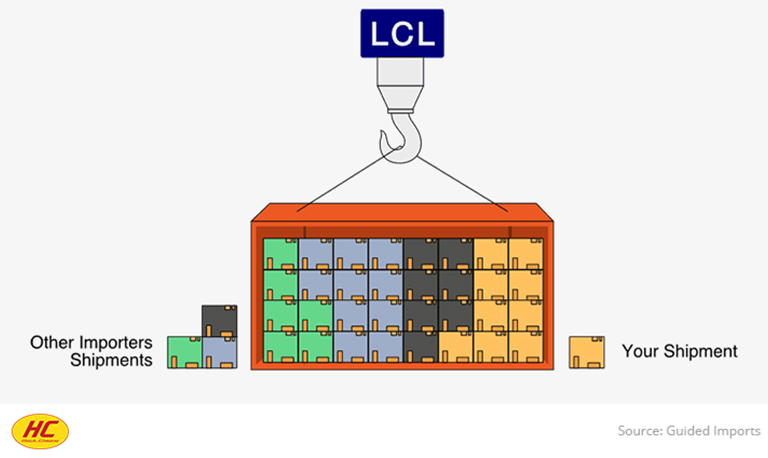 logistic services LCL shipment
